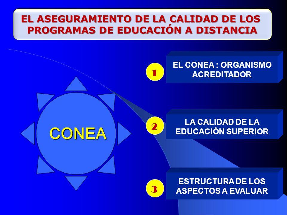 www.conea.net CONTACTO: Alfredo Bastidas Torres: Director de Educación Continua educacion@conea.net 33