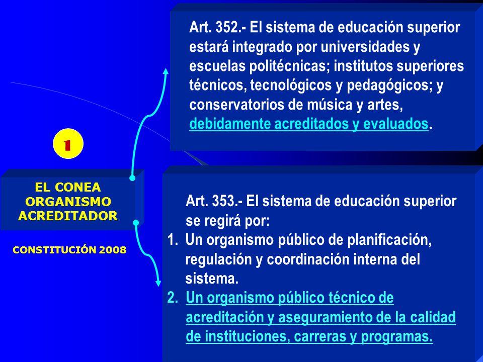 EL CONEA ORGANISMO ACREDITADOR El Art.