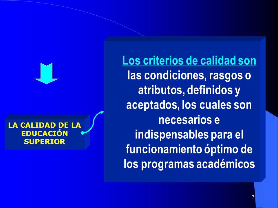 ANÁLISIS DOCUMENTAL REUNIONES ENTREVISTAS ENCUESTAS VISITAS TÉCNICAS ATRIBUTOS PROPUESTA PARA EVALUAR PROGRAMAS DE EDUCACIÓN A DISTANCIA Y VIRTUAL ACCIONES: REVISIÓN ANÁLISIS VERIFICACIÓN COMPROBACIÓN VALORACIÓN PONDERACIÓN FUENTES DIRECTAS DOCUMENTADAS FÍSICAS EVIDENCIAS: EXISTENCIA PERTINENCIA EFICIENCIA EQUIDAD EFICACIA 18