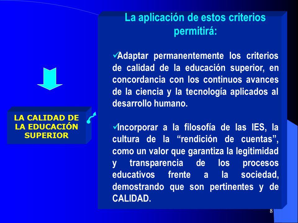 ESTRUCTURA DE LOS ASPECTOS A EVALUAR ÁMBITOS COMPONENTES CRITERIOS INDICADORES TRANSVERSALIDAD DOCENCIA INVESTIGACION GESTIÓN VINCULACIÓN 19