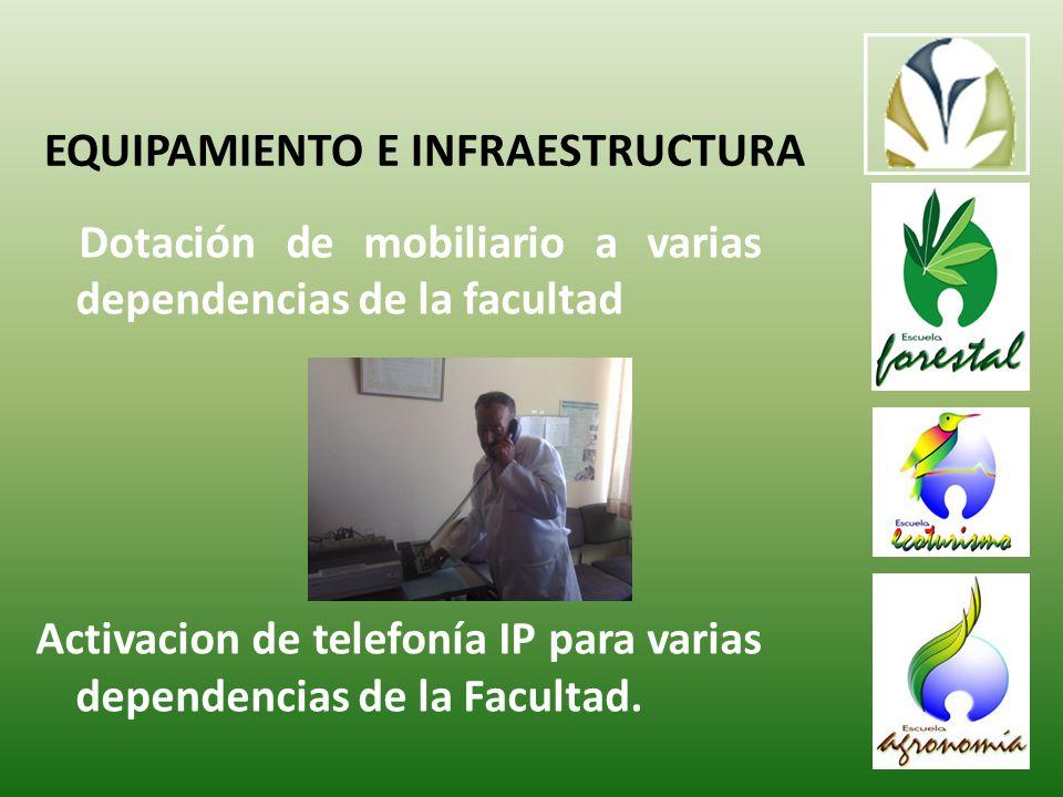 Dotación de mobiliario a varias dependencias de la facultad Activacion de telefonía IP para varias dependencias de la Facultad.