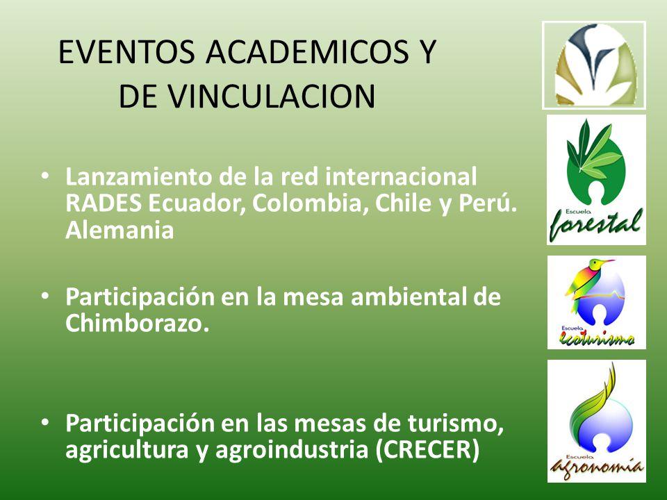 Lanzamiento de la red internacional RADES Ecuador, Colombia, Chile y Perú.