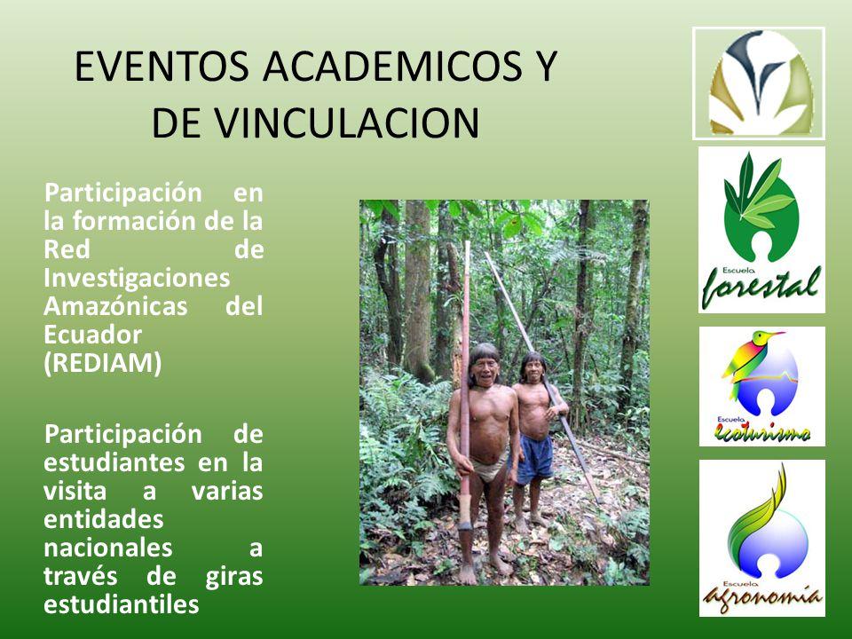 Participación en la formación de la Red de Investigaciones Amazónicas del Ecuador (REDIAM) Participación de estudiantes en la visita a varias entidades nacionales a través de giras estudiantiles EVENTOS ACADEMICOS Y DE VINCULACION