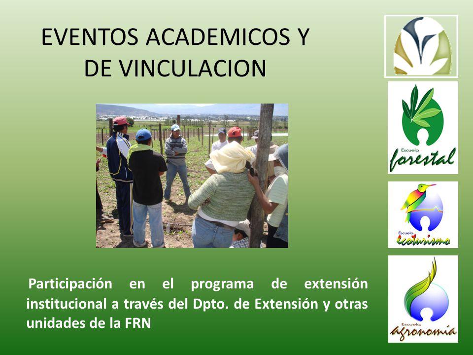 Participación en el programa de extensión institucional a través del Dpto.