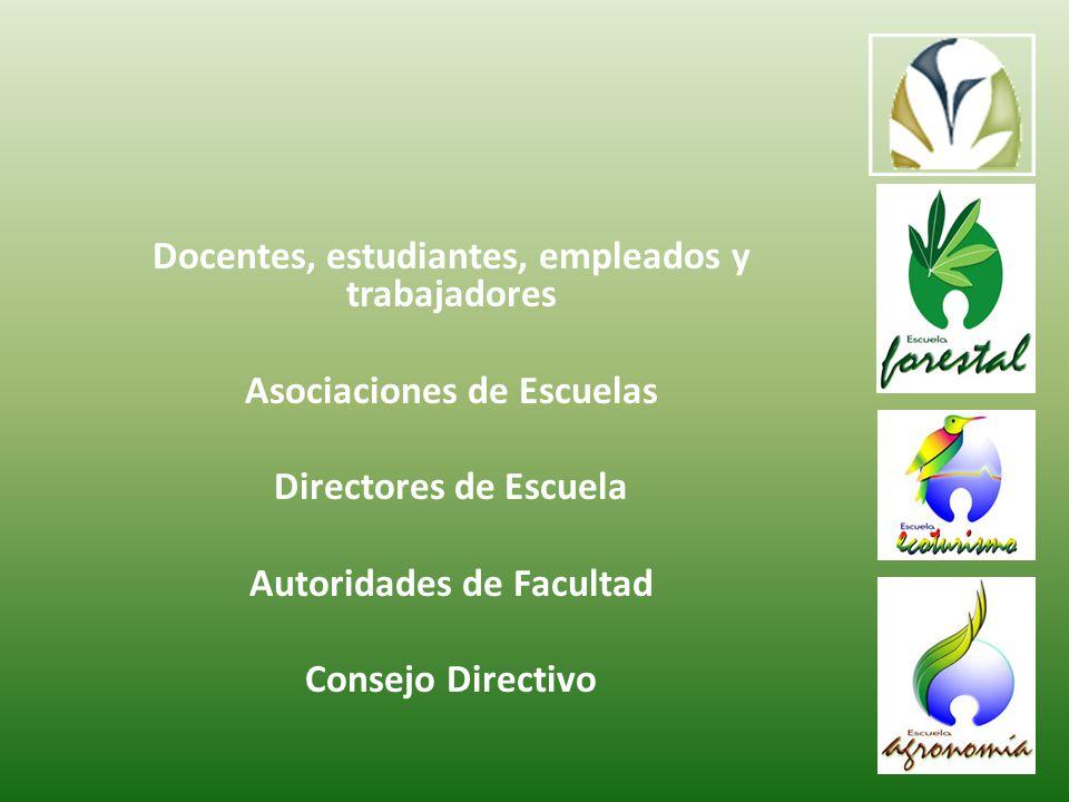 PARTICIPACION EN ORGANISMOS INSTITUCIONALES En las reuniones de Consejo Directivo de las Extensiones de Macas y Puerto San Francisco de Orellana.