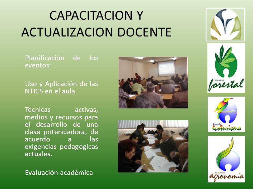 CAPACITACION Y ACTUALIZACION DOCENTE Planificación de los eventos: Uso y Aplicación de las NTICS en el aula Técnicas activas, medios y recursos para el desarrollo de una clase potenciadora, de acuerdo a las exigencias pedagógicas actuales.