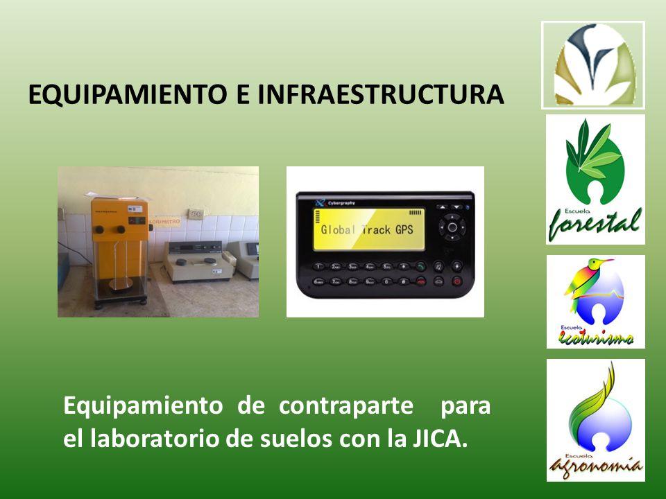 EQUIPAMIENTO E INFRAESTRUCTURA Equipamiento de contraparte para el laboratorio de suelos con la JICA.