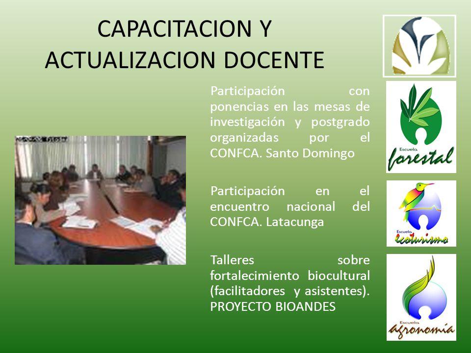 CAPACITACION Y ACTUALIZACION DOCENTE Participación con ponencias en las mesas de investigación y postgrado organizadas por el CONFCA.