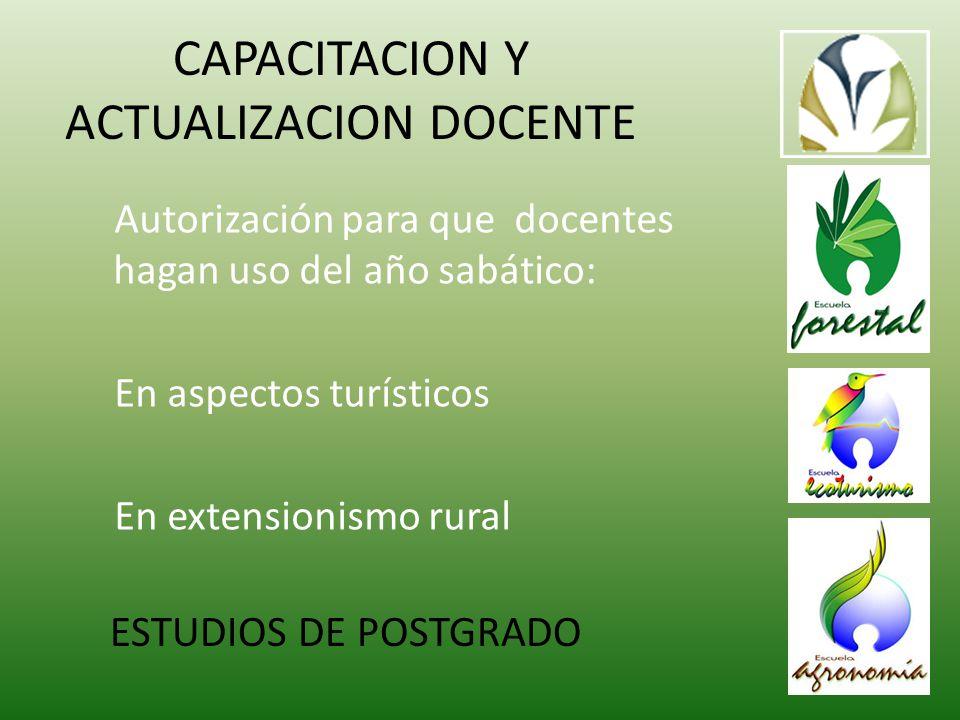 CAPACITACION Y ACTUALIZACION DOCENTE Autorización para que docentes hagan uso del año sabático: En aspectos turísticos En extensionismo rural ESTUDIOS DE POSTGRADO