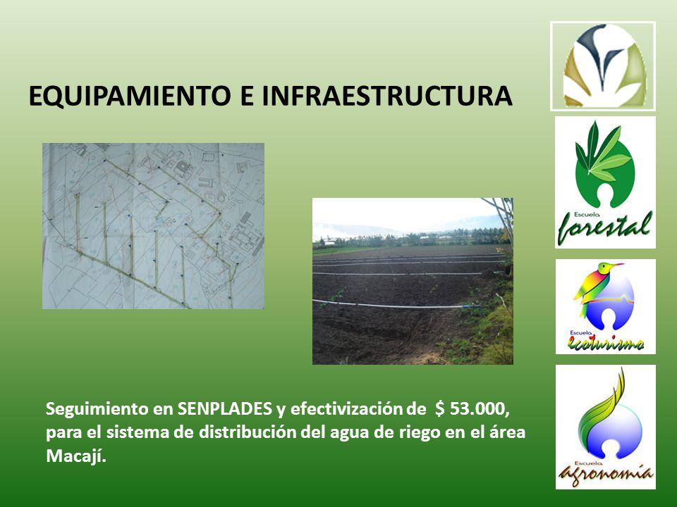 Seguimiento en SENPLADES y efectivización de $ 53.000, para el sistema de distribución del agua de riego en el área Macají.