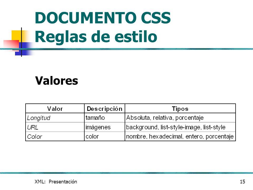 XML: Presentación15 DOCUMENTO CSS Reglas de estilo Valores