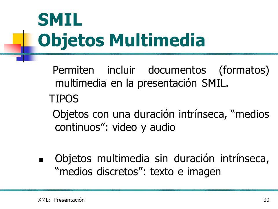 XML: Presentación30 SMIL Objetos Multimedia Permiten incluir documentos (formatos) multimedia en la presentación SMIL. TIPOS Objetos con una duración