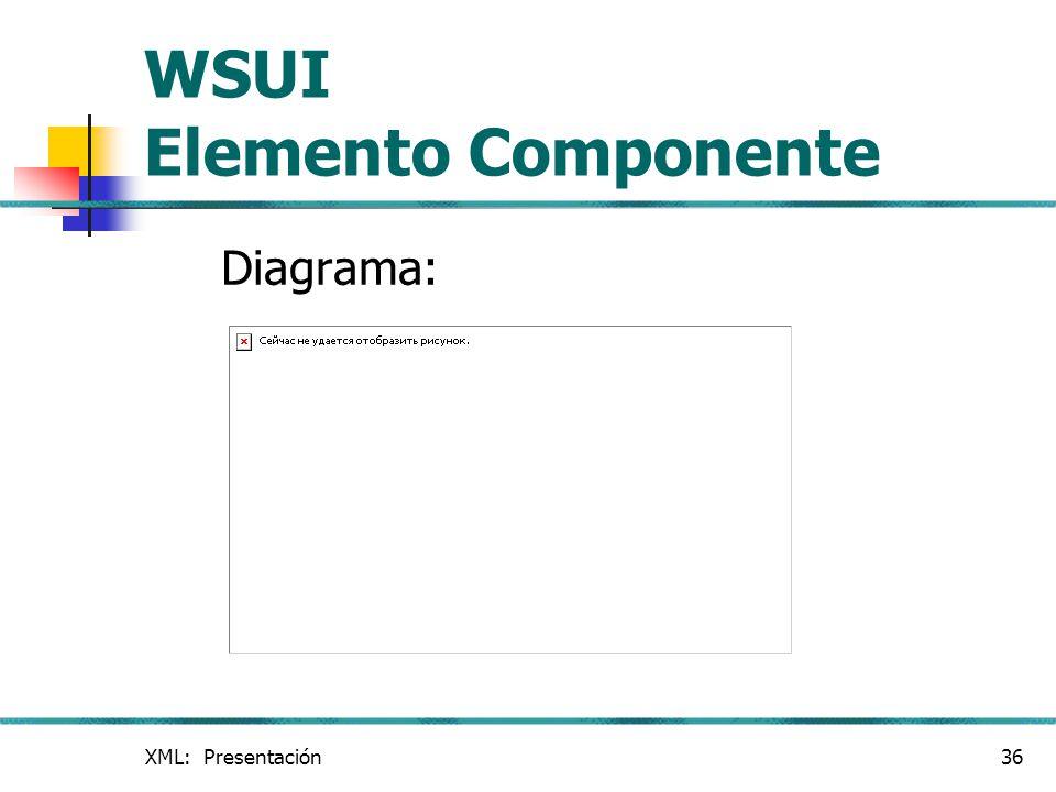XML: Presentación36 WSUI Elemento Componente Diagrama: