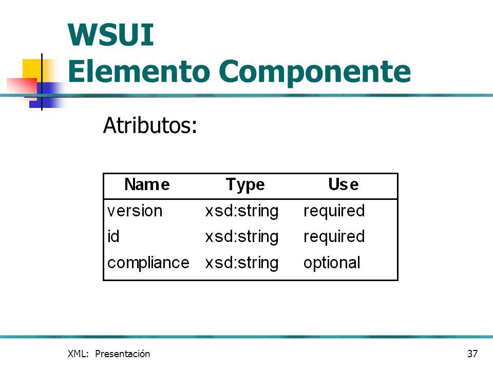 XML: Presentación37 WSUI Elemento Componente Atributos: