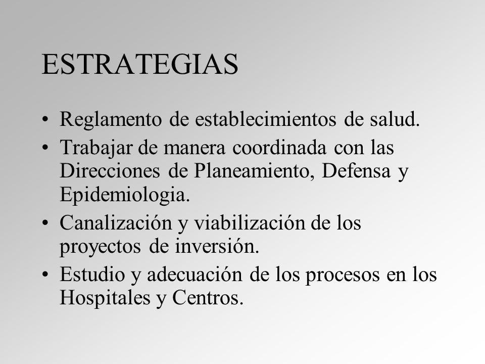 ESTRATEGIAS Reglamento de establecimientos de salud.