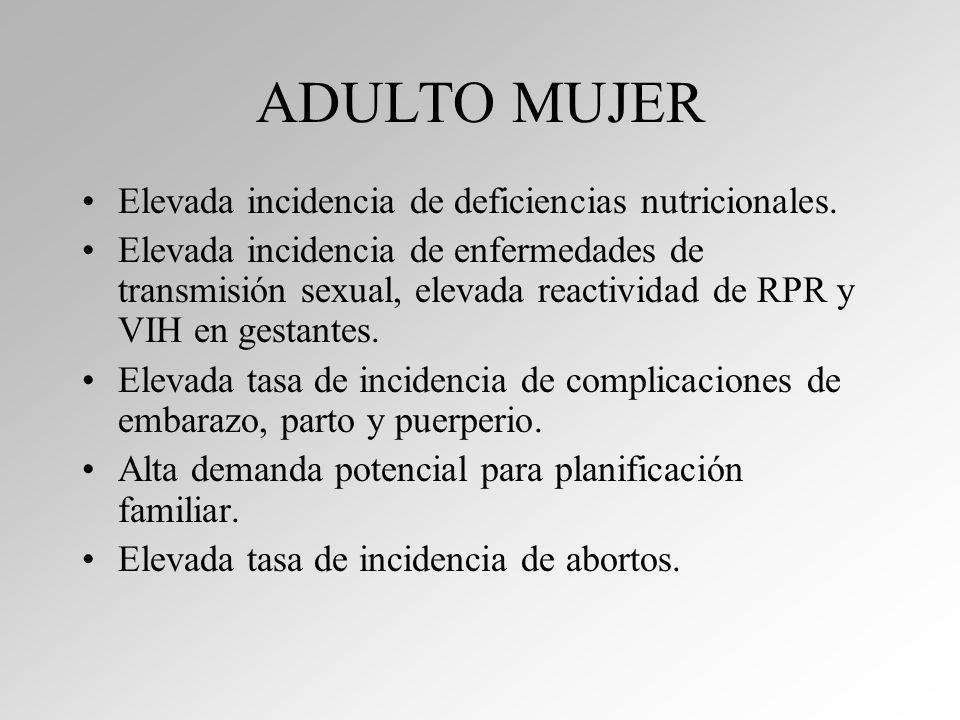 ADULTO VARON Elevada incidencia de enfermedades de transmisión sexual, y VIH.
