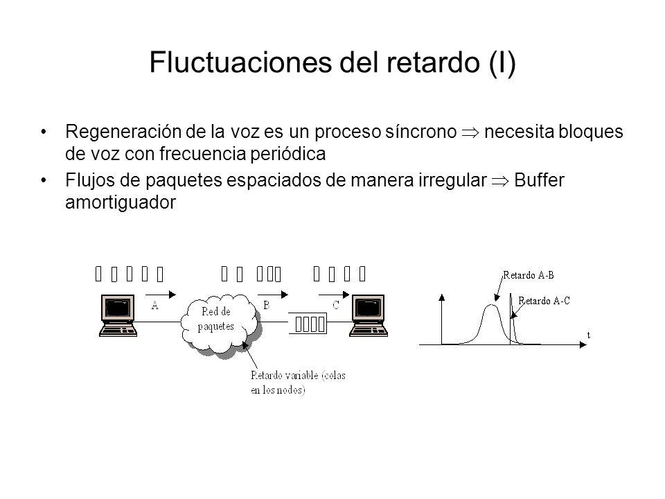 Fluctuaciones del retardo (I) Regeneración de la voz es un proceso síncrono necesita bloques de voz con frecuencia periódica Flujos de paquetes espaci