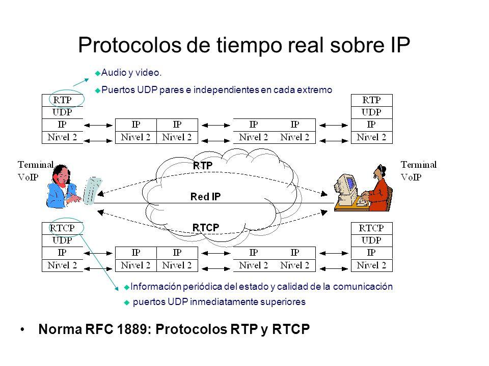 Protocolos de tiempo real sobre IP Norma RFC 1889: Protocolos RTP y RTCP Información periódica del estado y calidad de la comunicación puertos UDP inm