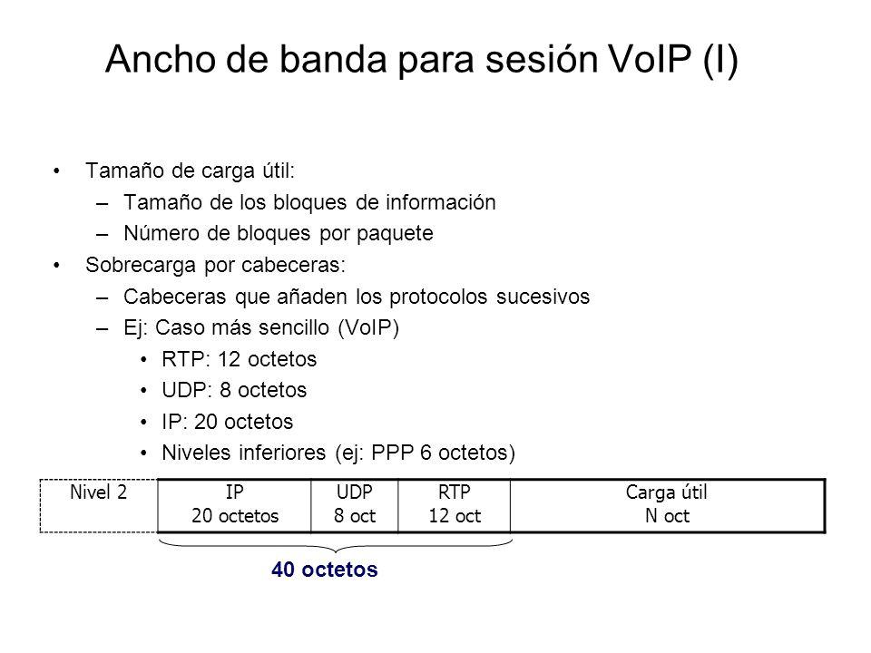 Ancho de banda para sesión VoIP (I) Tamaño de carga útil: –Tamaño de los bloques de información –Número de bloques por paquete Sobrecarga por cabecera