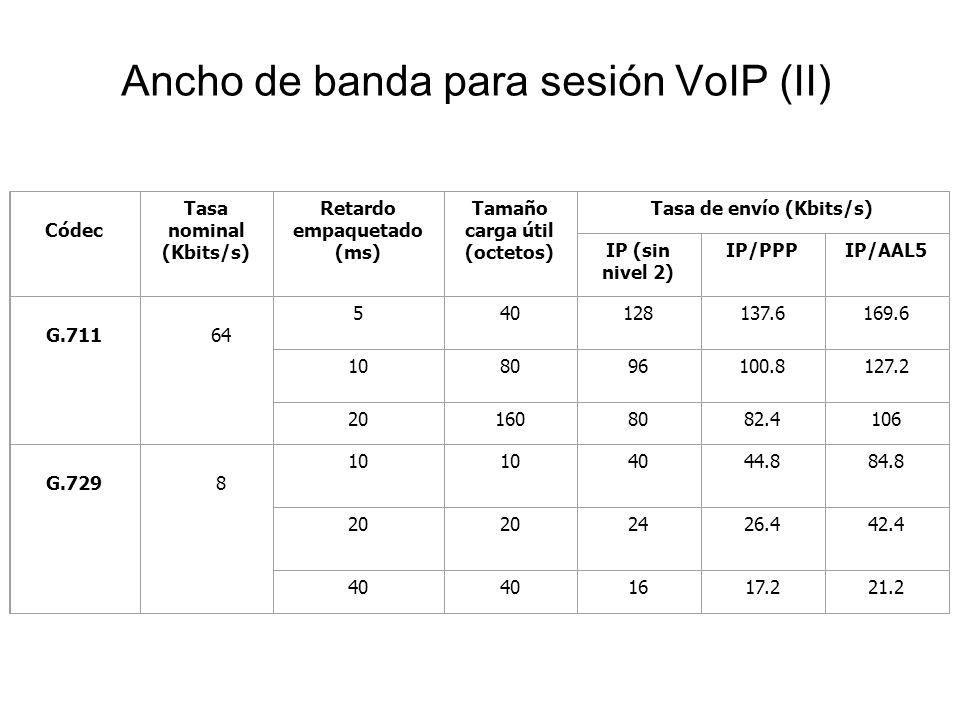 Ancho de banda para sesión VoIP (II) Códec Tasa nominal (Kbits/s) Retardo empaquetado (ms) Tamaño carga útil (octetos) Tasa de envío (Kbits/s) IP (sin