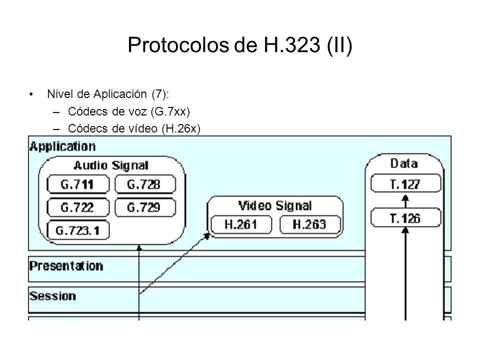 Protocolos de H.323 (II) Nivel de Aplicación (7): –Códecs de voz (G.7xx) –Códecs de vídeo (H.26x) –Aplicaciones de datos (T.12x)