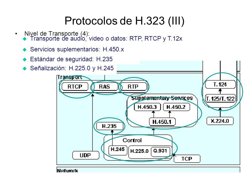 Protocolos de H.323 (III) Nivel de Transporte (4): Transporte de audio, video o datos: RTP, RTCP y T.12x Servicios suplementarios: H.450.x Estándar de