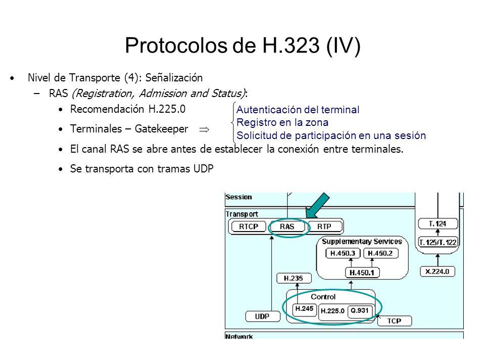 Protocolos de H.323 (IV) Nivel de Transporte (4): Señalización –RAS (Registration, Admission and Status): Recomendación H.225.0 Terminales – Gatekeepe