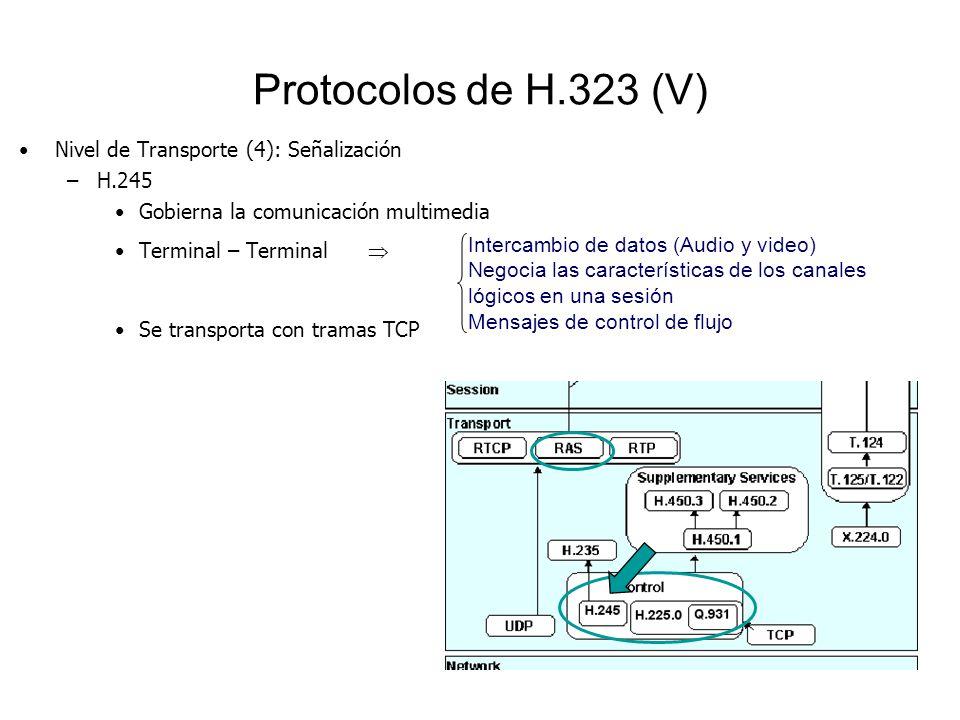 Protocolos de H.323 (V) Nivel de Transporte (4): Señalización –H.245 Gobierna la comunicación multimedia Terminal – Terminal Se transporta con tramas