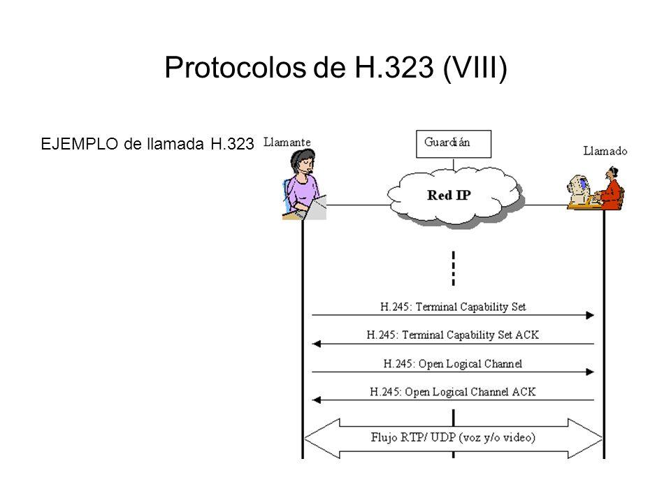 Protocolos de H.323 (VIII) EJEMPLO de llamada H.323