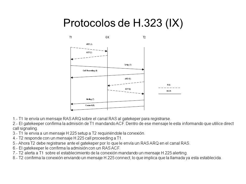 Protocolos de H.323 (IX) 1.- T1 le envía un mensaje RAS ARQ sobre el canal RAS al gatekeper para registrarse. 2.- El gatekeeper confirma la admisión d