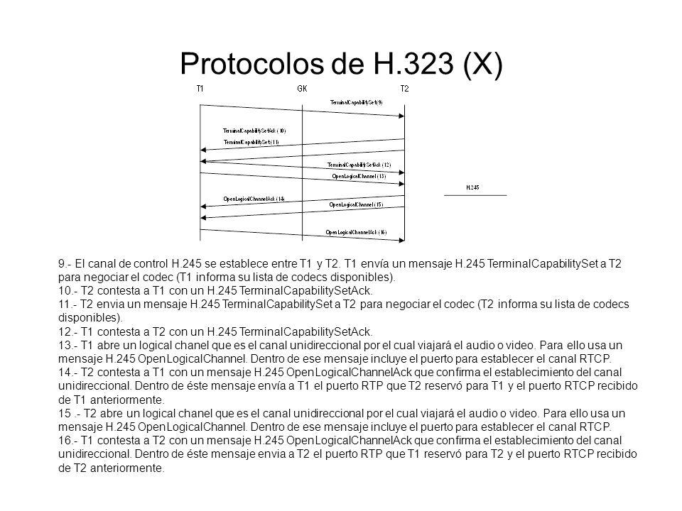 Protocolos de H.323 (X) 9.- El canal de control H.245 se establece entre T1 y T2. T1 envía un mensaje H.245 TerminalCapabilitySet a T2 para negociar e