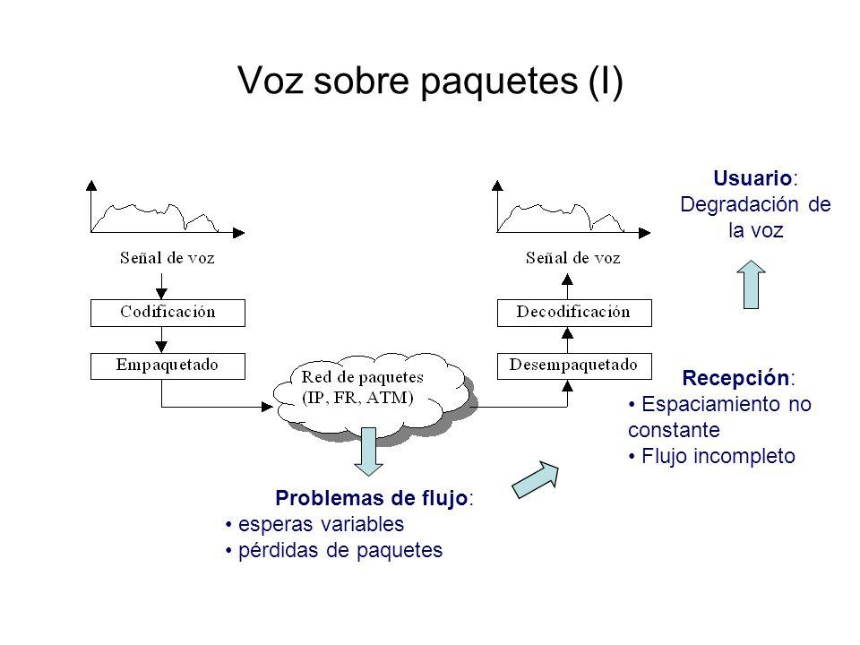 Voz sobre paquetes (I) Problemas de flujo: esperas variables pérdidas de paquetes Recepción: Espaciamiento no constante Flujo incompleto Usuario: Degr