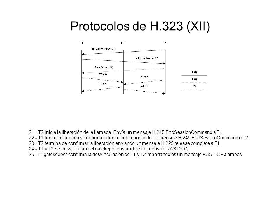 Protocolos de H.323 (XII) 21.- T2 inicia la liberación de la llamada. Envía un mensaje H.245 EndSessionCommand a T1. 22.- T1 libera la llamada y confi