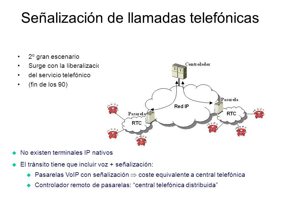 Señalización de llamadas telefónicas 2º gran escenario Surge con la liberalización del servicio telefónico (fin de los 90) No existen terminales IP na