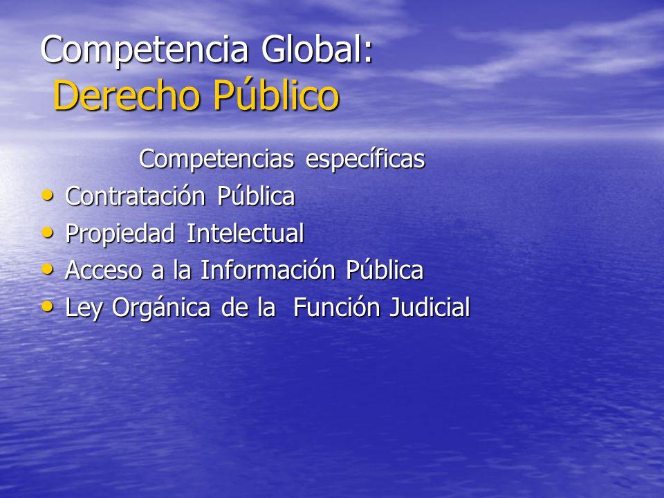 Competencia Global: Derecho Público Competencias específicas Contratación Pública Contratación Pública Propiedad Intelectual Propiedad Intelectual Acc