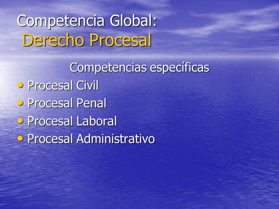 Competencia Global: Derecho Procesal Competencias específicas Procesal Civil Procesal Civil Procesal Penal Procesal Penal Procesal Laboral Procesal La