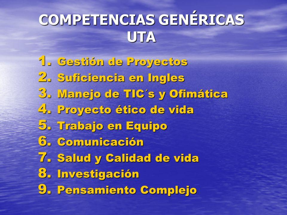 COMPETENCIAS GENÉRICAS UTA 1. Gestión de Proyectos 2. Suficiencia en Ingles 3. Manejo de TIC´s y Ofimática 4. Proyecto ético de vida 5. Trabajo en Equ