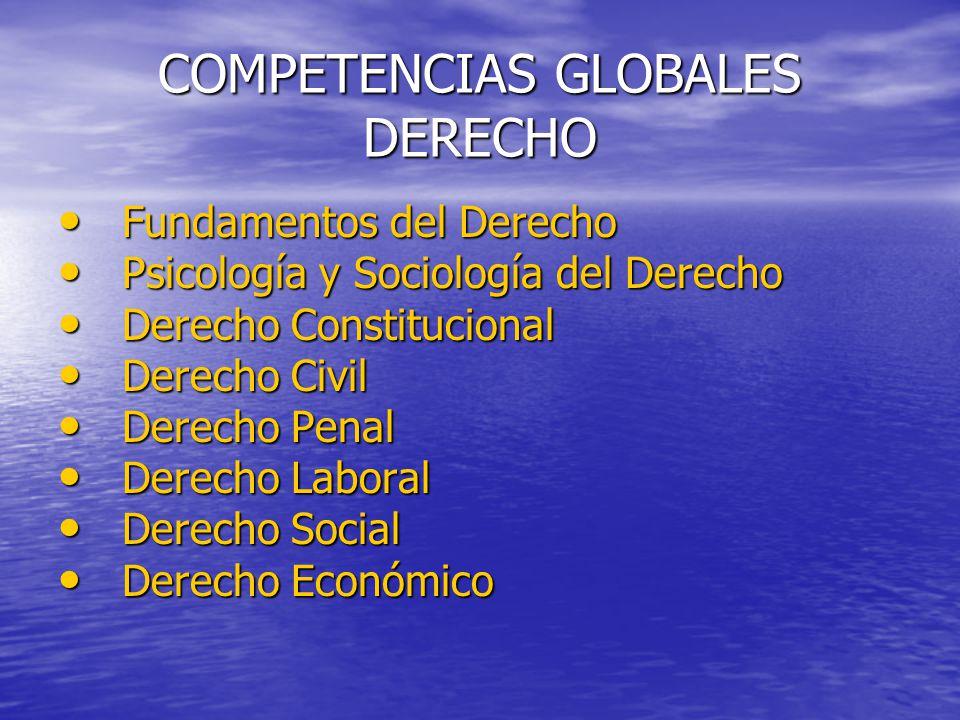 COMPETENCIAS GLOBALES DERECHO Fundamentos del Derecho Fundamentos del Derecho Psicología y Sociología del Derecho Psicología y Sociología del Derecho