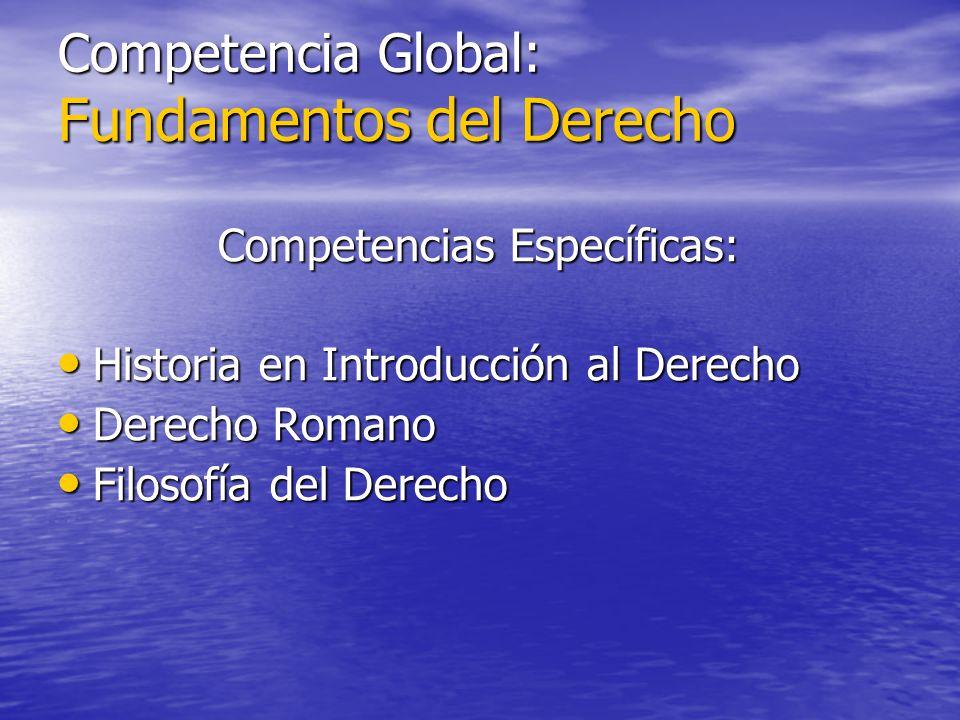 Competencia Global: Derecho Procesal Competencias específicas Procesal Civil Procesal Civil Procesal Penal Procesal Penal Procesal Laboral Procesal Laboral Procesal Administrativo Procesal Administrativo