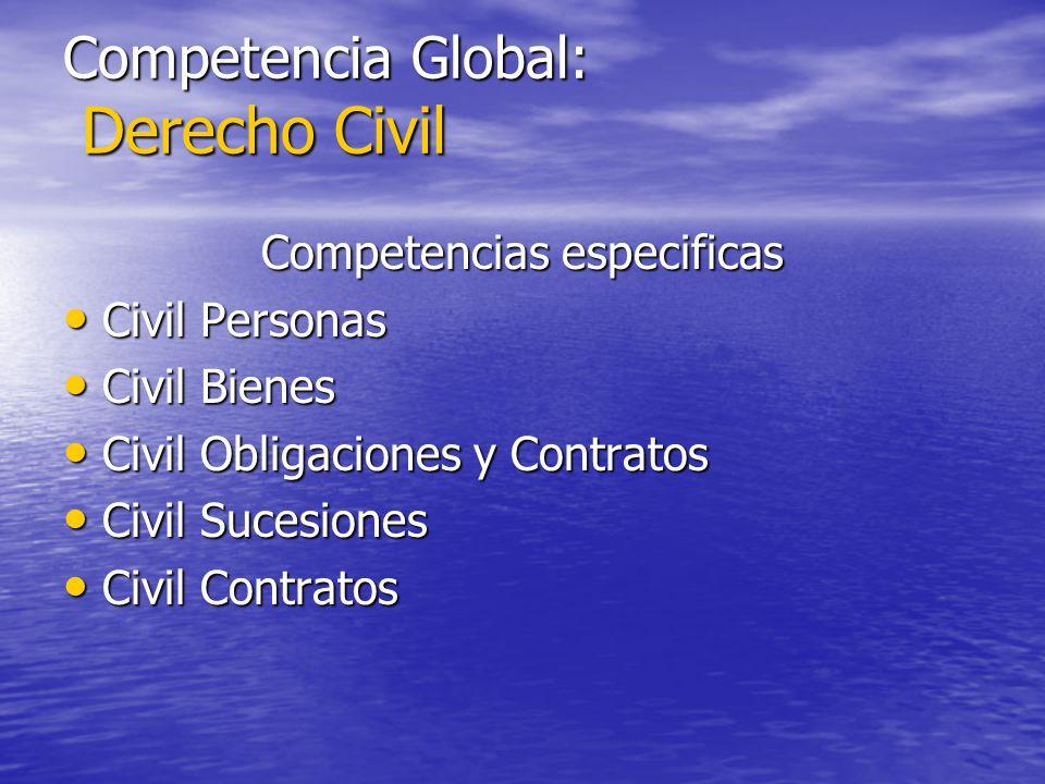 Competencia Global: Derecho Penal Competencias específicas Ciencias Penales Ciencias Penales Delitos y Contravenciones Delitos y Contravenciones Tránsito Tránsito Medicina Legal Medicina Legal