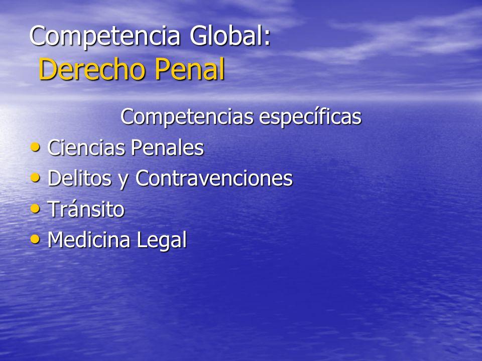 Competencia Global: Derecho Penal Competencias específicas Ciencias Penales Ciencias Penales Delitos y Contravenciones Delitos y Contravenciones Tráns