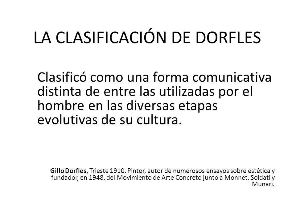 LA CLASIFICACIÓN DE DORFLES Clasificó como una forma comunicativa distinta de entre las utilizadas por el hombre en las diversas etapas evolutivas de