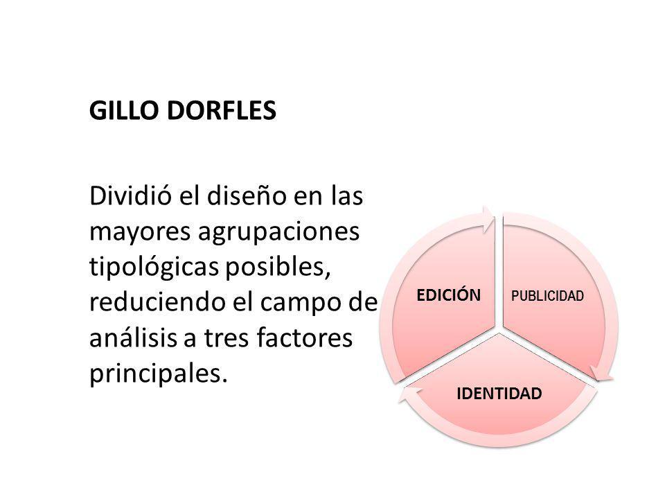 GILLO DORFLES Dividió el diseño en las mayores agrupaciones tipológicas posibles, reduciendo el campo de análisis a tres factores principales. PUBLICI