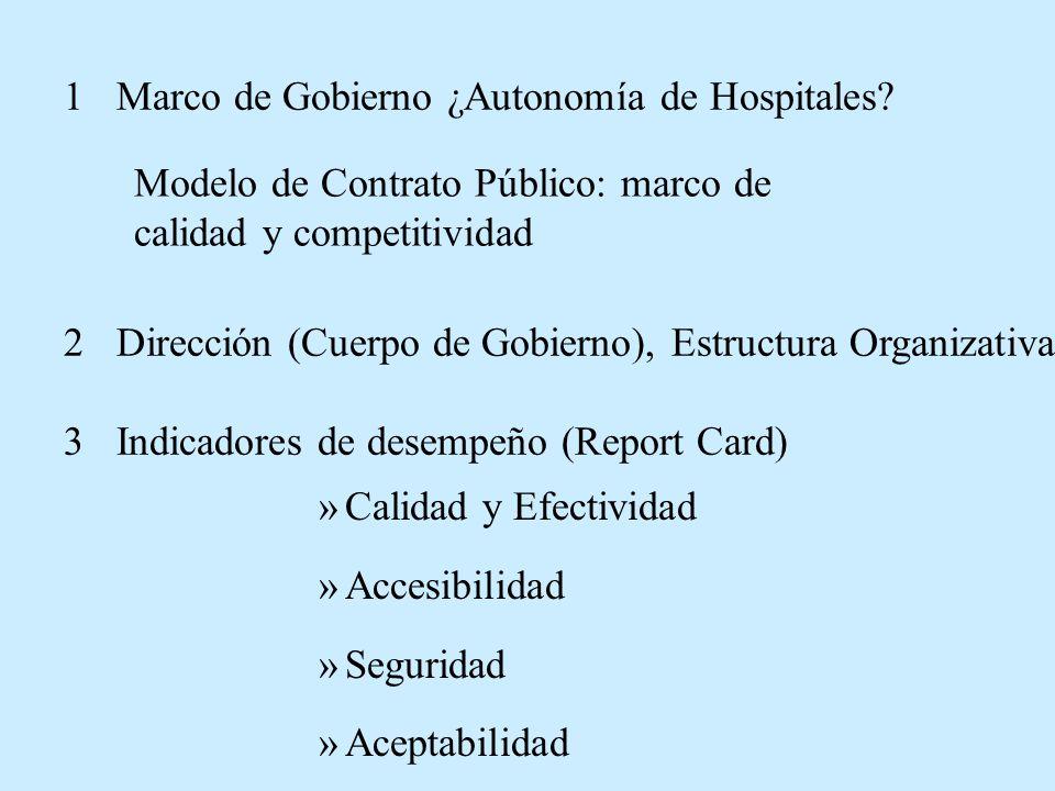»Calidad y Efectividad »Accesibilidad »Seguridad »Aceptabilidad 1Marco de Gobierno ¿Autonomía de Hospitales.