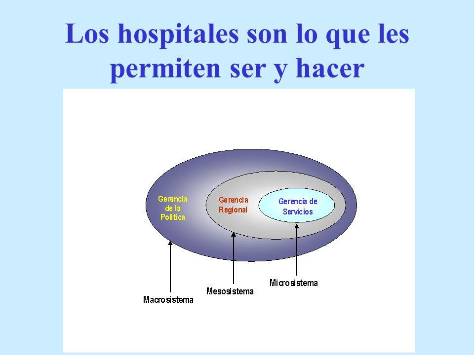 Los hospitales son lo que les permiten ser y hacer