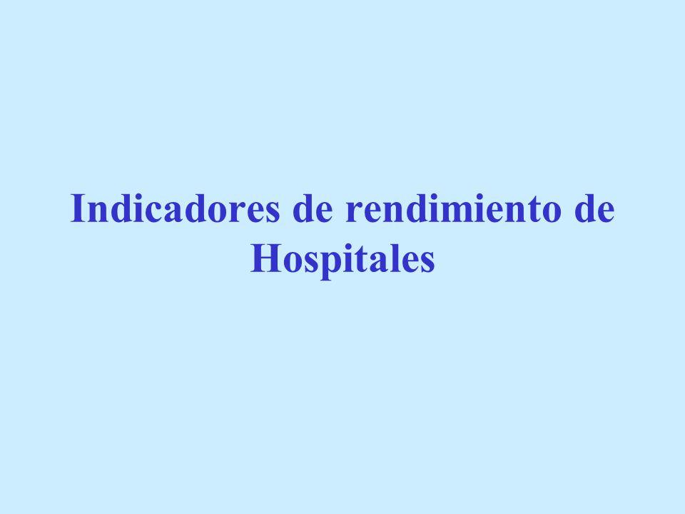 Indicadores de rendimiento de Hospitales