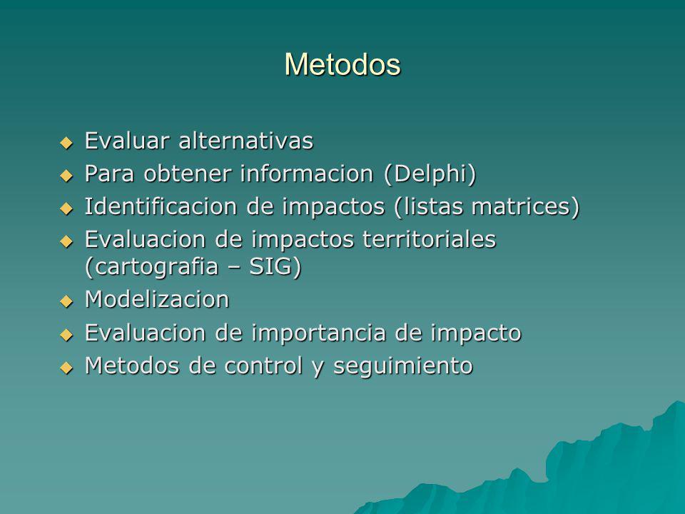 Metodos Evaluar alternativas Evaluar alternativas Para obtener informacion (Delphi) Para obtener informacion (Delphi) Identificacion de impactos (list