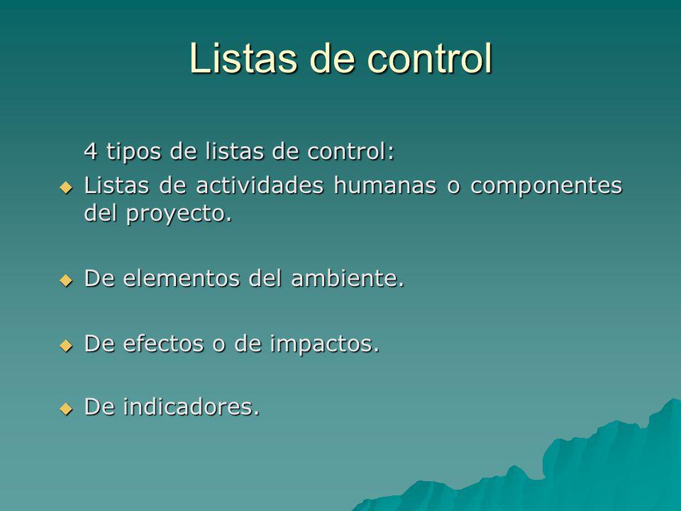 Listas de control 4 tipos de listas de control: Listas de actividades humanas o componentes del proyecto. Listas de actividades humanas o componentes