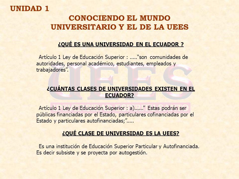 CONOCIENDO EL MUNDO UNIVERSITARIO Y EL DE LA UEES UNIDAD 1 ¿QUÉ ES UNA UNIVERSIDAD EN EL ECUADOR ? Artículo 1 Ley de Educación Superior :.....son comu