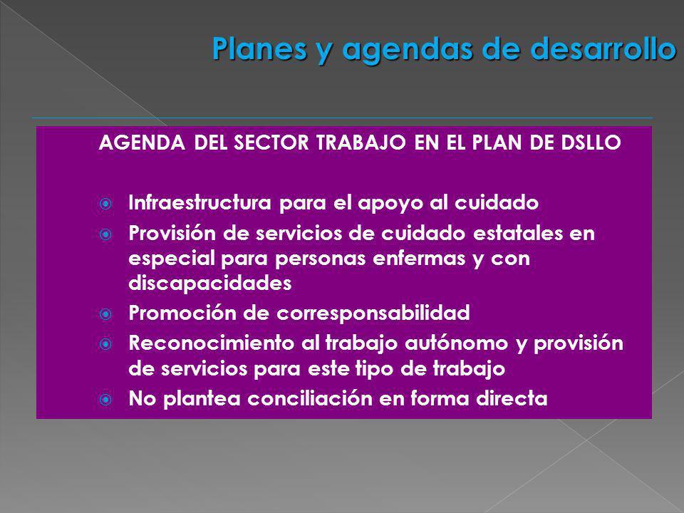 AGENDA DEL SECTOR TRABAJO EN EL PLAN DE DSLLO Infraestructura para el apoyo al cuidado Provisión de servicios de cuidado estatales en especial para pe